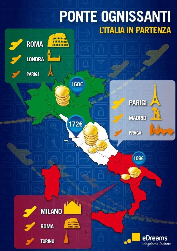 Infografia dei viaggi effettuati dagli italiani per il Ponte del 1º Novembre