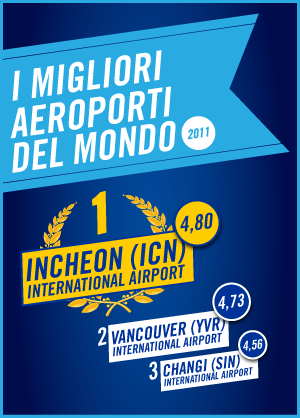 i migliori aeroporti del mondo 2011