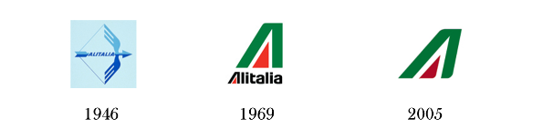 Evoluzione logo Alitalia