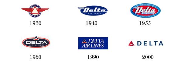 Evoluzione logo Delta