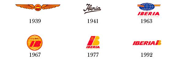 Evoluzione logo Iberia