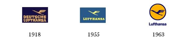 Evoluzione logo Lufthansa