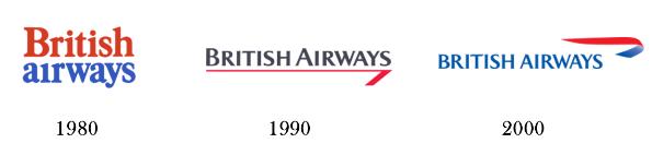 Evolución logo British Airways