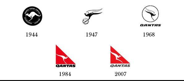 Evoluzione logo Qantas