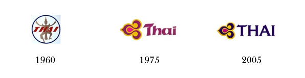 Evoluzione logo Thai Airways