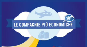 eDreams presenta: i voli low cost più convenienti del web