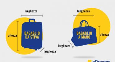 Misure e peso del bagaglio secondo la compagnia aerea