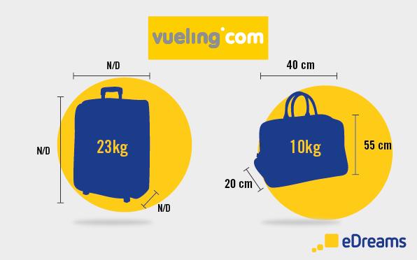 Vueling: Dimensioni bagaglio a mano e bagaglio da stiva