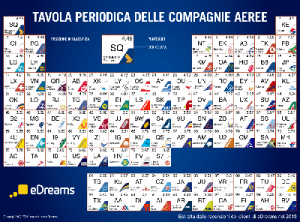 tavola periodica compagnie aeree 2013