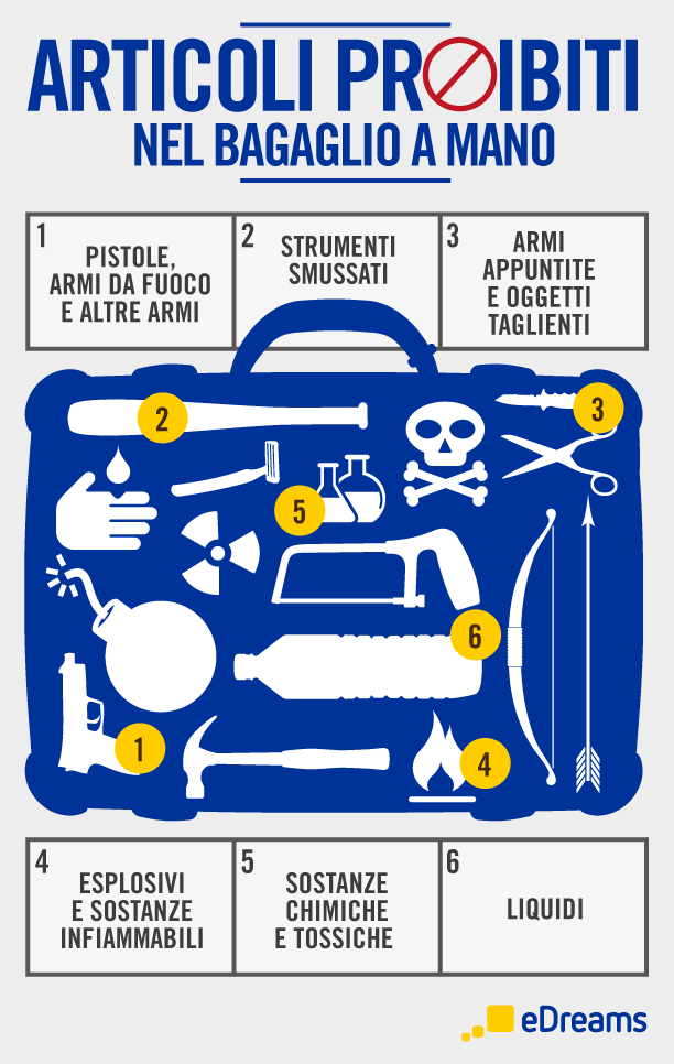 articoli proibiti bagaglio a mano