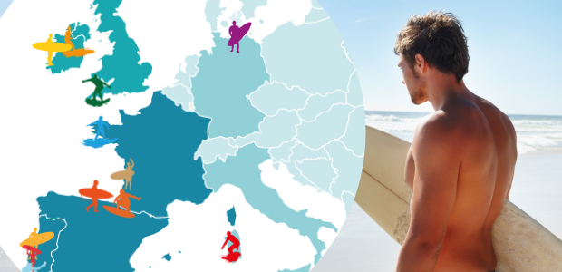 top 15 spiagge Europa surf