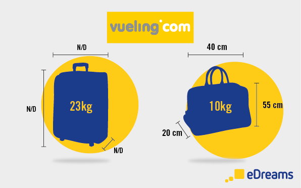 peso valigia Vueling edreams blog di viaggi
