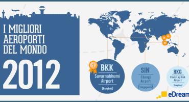 I migliori aeroporti del 2012 secondo i clienti eDreams