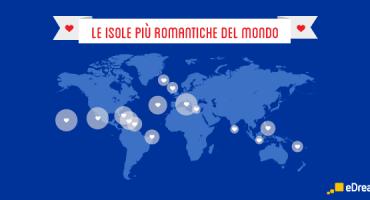 Le isole più romantiche del mondo