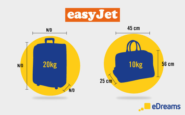 easyJet: dimensioni bagaglio a mano e bagaglio da stiva