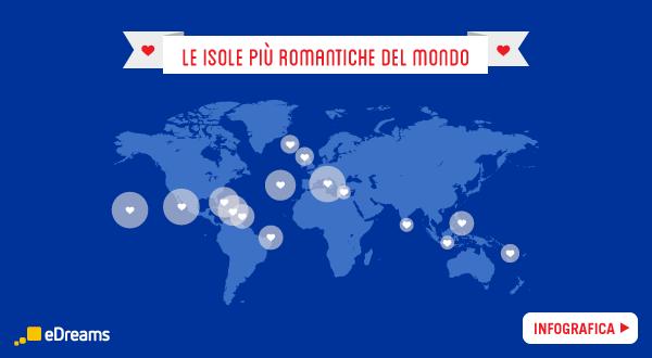 isole piu romantiche del mondo