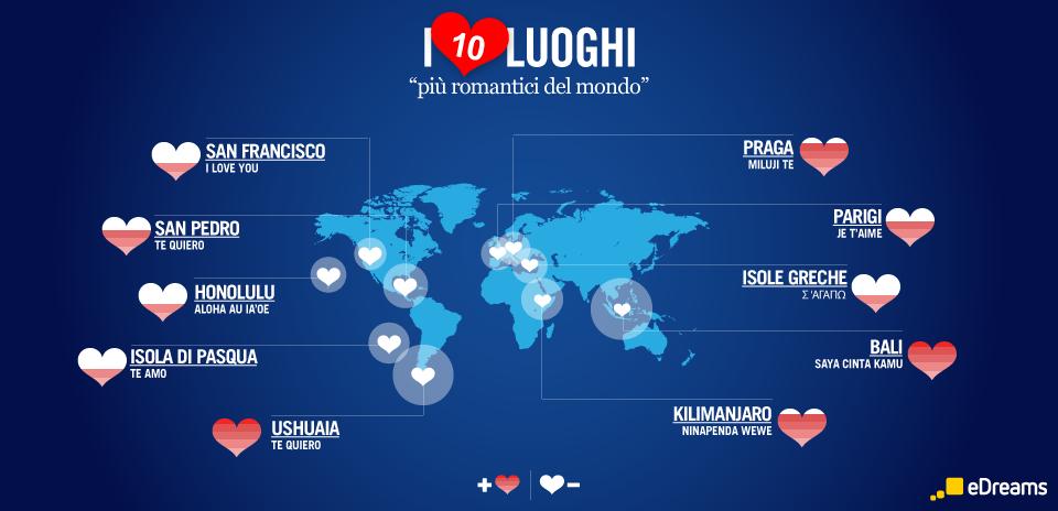 infografica san valentino