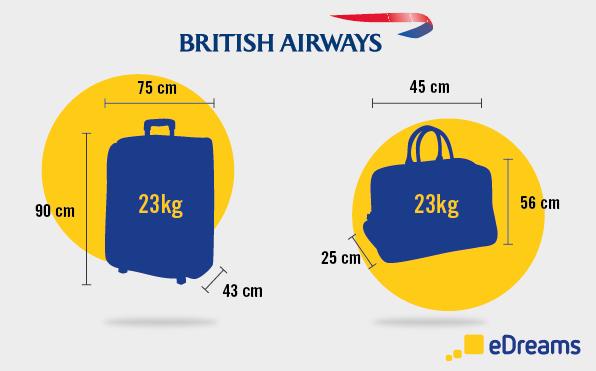 British Airways: Dimensioni bagaglio a mano e bagaglio da stiva