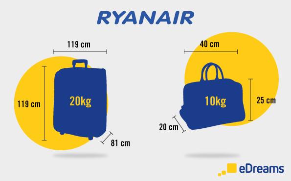Ryanair: Dimensioni bagaglio a mano e bagaglio da stiva